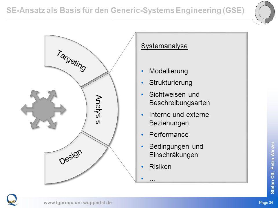 www.fgproqu.uni-wuppertal.de Stefan Ott, Petra Winzer Page 34 T a r g e t i n g A n a l y s i s D e s i g n Systemanalyse Modellierung Strukturierung
