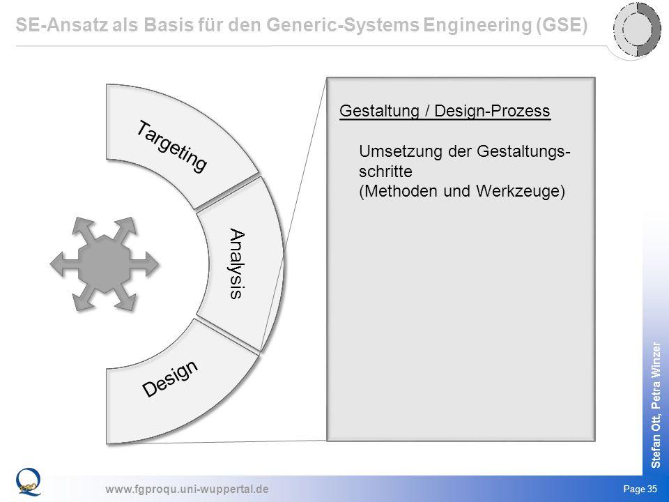 www.fgproqu.uni-wuppertal.de Stefan Ott, Petra Winzer Page 35 T a r g e t i n g A n a l y s i s D e s i g n Gestaltung / Design-Prozess Umsetzung der