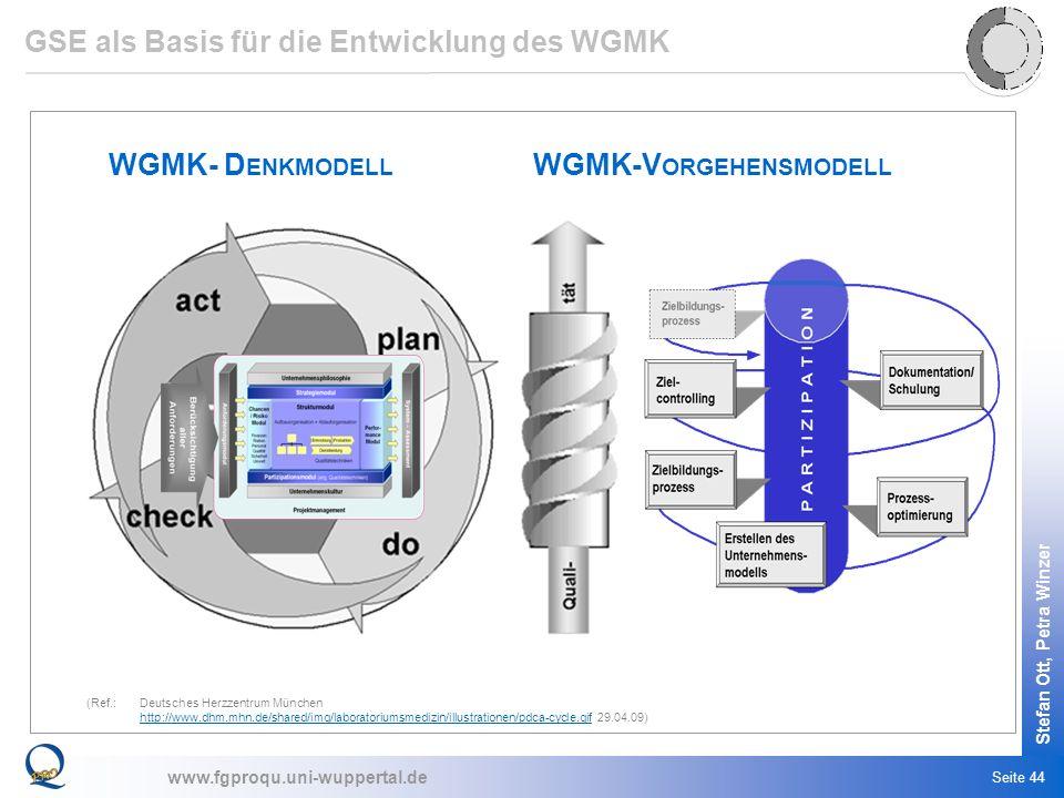 www.fgproqu.uni-wuppertal.de Stefan Ott, Petra Winzer Seite 44 WGMK- D ENKMODELL WGMK-V ORGEHENSMODELL (Ref.:Deutsches Herzzentrum München http://www.