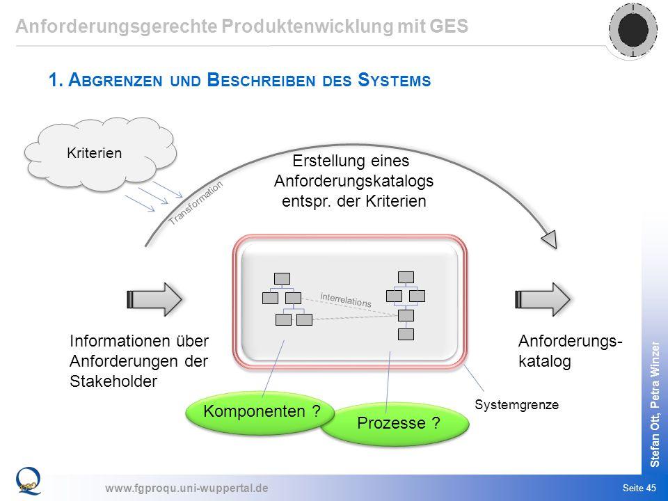 www.fgproqu.uni-wuppertal.de Stefan Ott, Petra Winzer Seite 45 Anforderungsgerechte Produktenwicklung mit GES 1. A BGRENZEN UND B ESCHREIBEN DES S YST