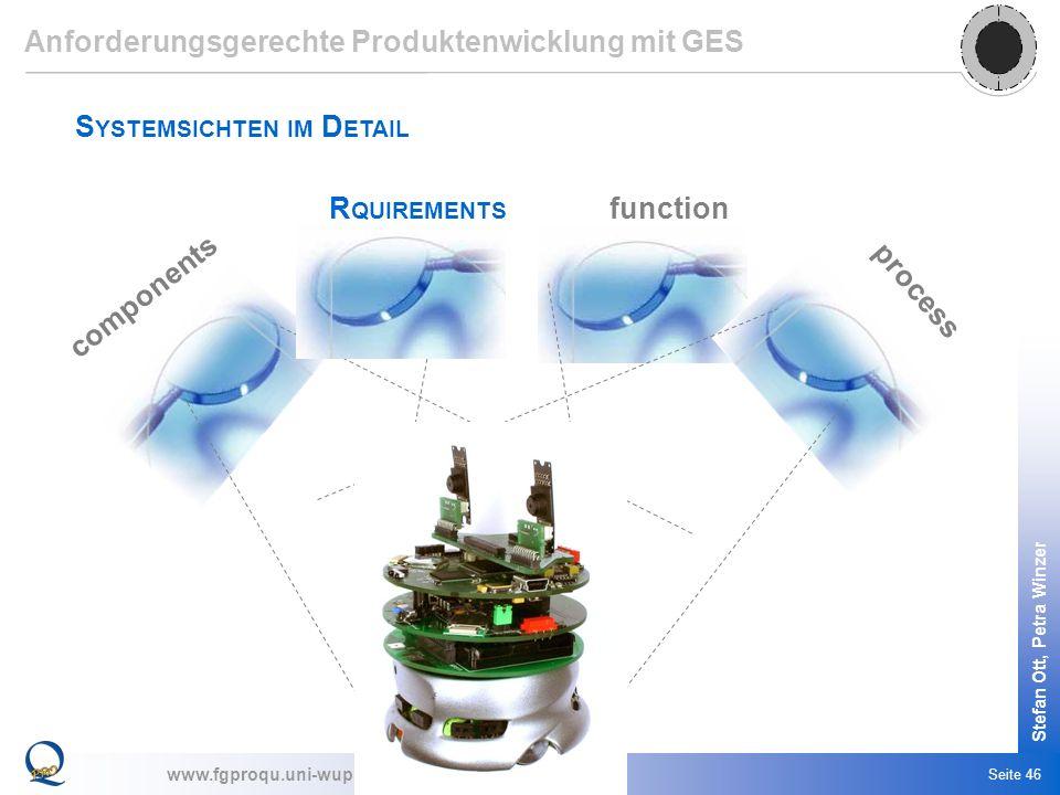 www.fgproqu.uni-wuppertal.de Stefan Ott, Petra Winzer Seite 46 S YSTEMSICHTEN IM D ETAIL Anforderungsgerechte Produktenwicklung mit GES components pro