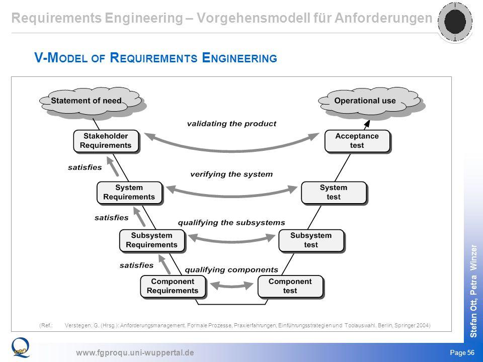 www.fgproqu.uni-wuppertal.de Stefan Ott, Petra Winzer Page 56 V-M ODEL OF R EQUIREMENTS E NGINEERING (Ref.: Verstegen, G. (Hrsg.): Anforderungsmanagem