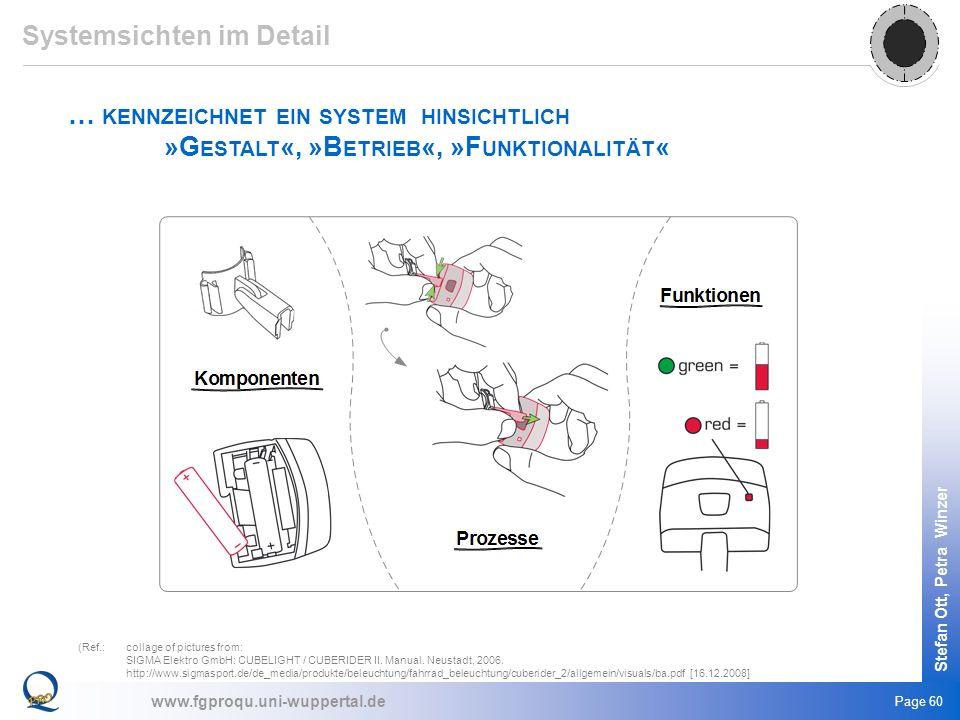 www.fgproqu.uni-wuppertal.de Stefan Ott, Petra Winzer Page 60 Systemsichten im Detail … KENNZEICHNET EIN SYSTEM HINSICHTLICH »G ESTALT «, »B ETRIEB «,