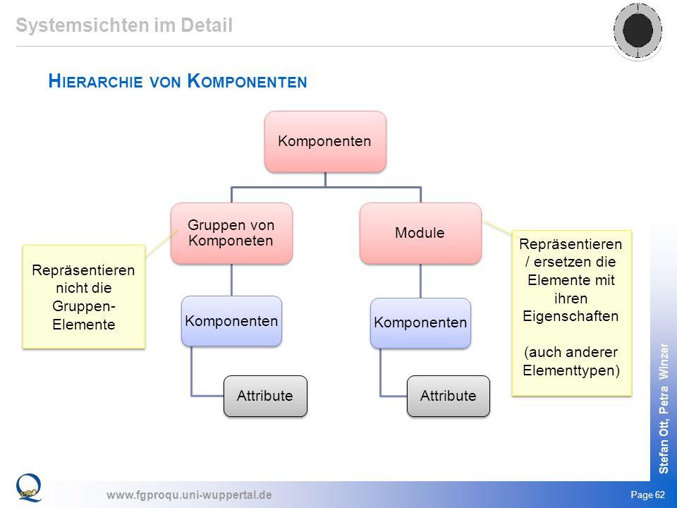 www.fgproqu.uni-wuppertal.de Stefan Ott, Petra Winzer Page 62 H IERARCHIE VON K OMPONENTEN Systemsichten im Detail Komponenten Gruppen von Komponeten