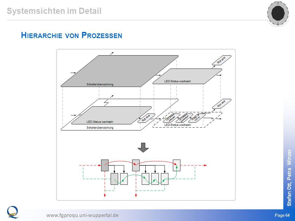 www.fgproqu.uni-wuppertal.de Stefan Ott, Petra Winzer Page 64 H IERARCHIE VON P ROZESSEN Systemsichten im Detail