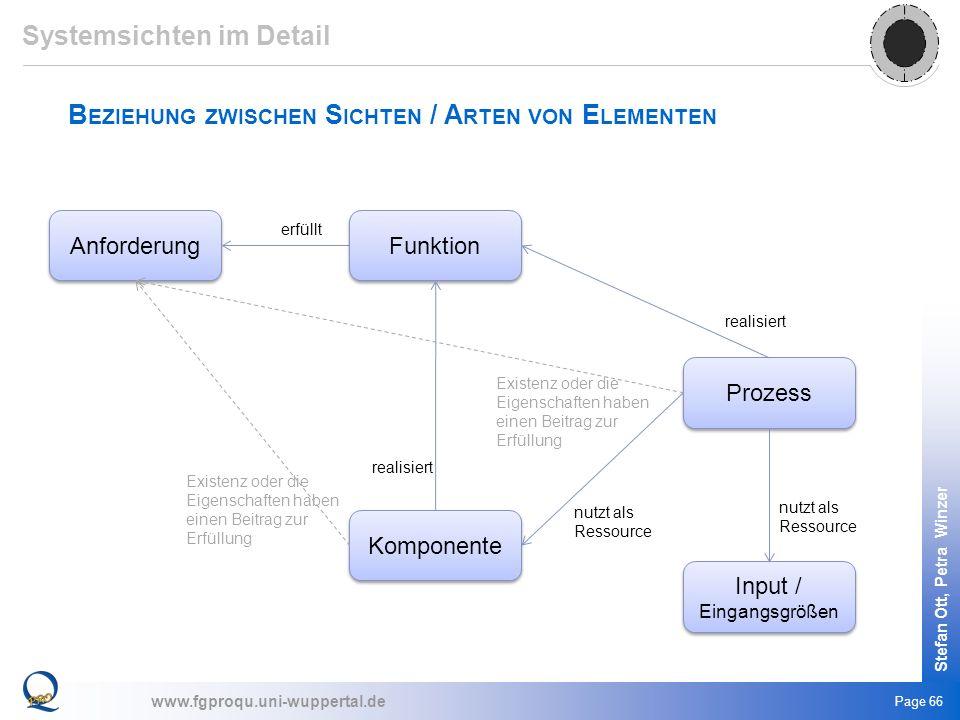 www.fgproqu.uni-wuppertal.de Stefan Ott, Petra Winzer Page 66 B EZIEHUNG ZWISCHEN S ICHTEN / A RTEN VON E LEMENTEN Systemsichten im Detail Anforderung