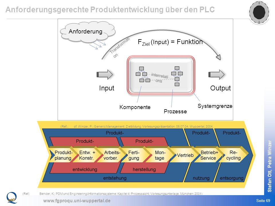 www.fgproqu.uni-wuppertal.de Stefan Ott, Petra Winzer Seite 69 Anforderungsgerechte Produktentwicklung über den PLC (Ref.: Bender, K.: PDM und Enginee