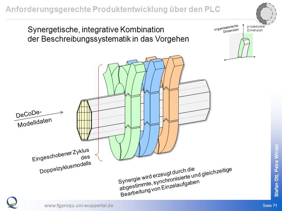 www.fgproqu.uni-wuppertal.de Stefan Ott, Petra Winzer Seite 71 Synergetische, integrative Kombination der Beschreibungssystematik in das Vorgehen proz