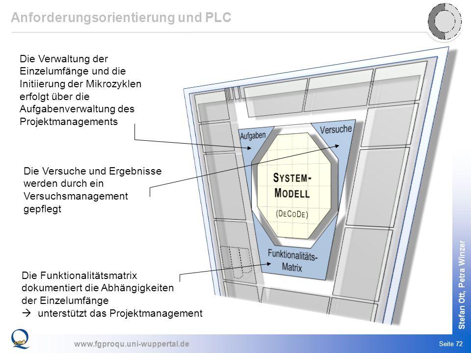 www.fgproqu.uni-wuppertal.de Stefan Ott, Petra Winzer Seite 72 Anforderungsorientierung und PLC Die Verwaltung der Einzelumfänge und die Initiierung d