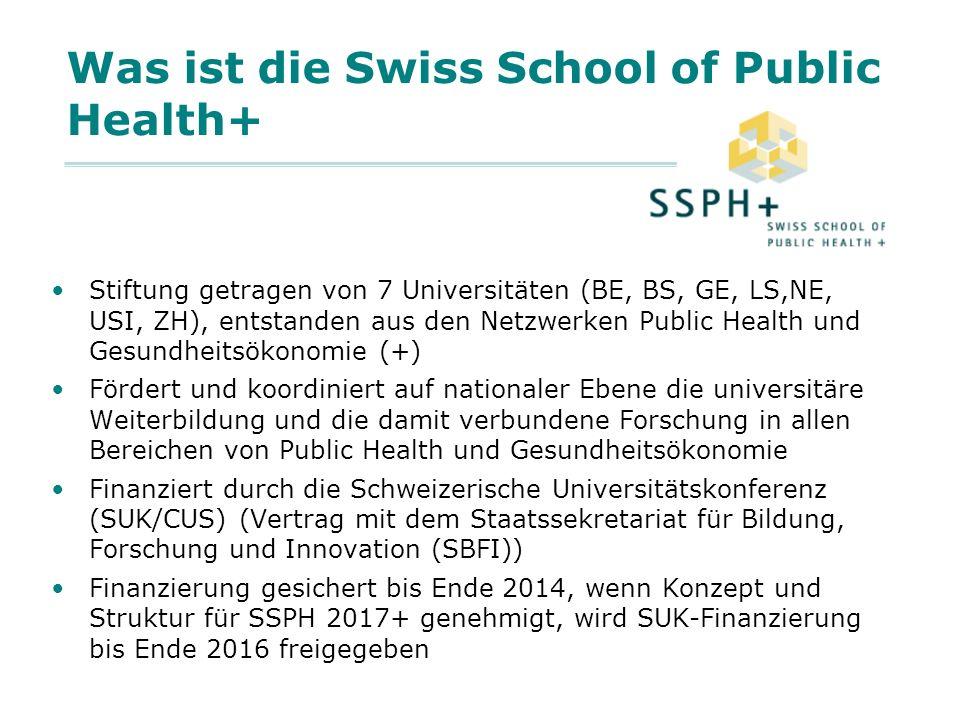 Was ist die Swiss School of Public Health+ Stiftung getragen von 7 Universitäten (BE, BS, GE, LS,NE, USI, ZH), entstanden aus den Netzwerken Public Health und Gesundheitsökonomie (+) Fördert und koordiniert auf nationaler Ebene die universitäre Weiterbildung und die damit verbundene Forschung in allen Bereichen von Public Health und Gesundheitsökonomie Finanziert durch die Schweizerische Universitätskonferenz (SUK/CUS) (Vertrag mit dem Staatssekretariat für Bildung, Forschung und Innovation (SBFI)) Finanzierung gesichert bis Ende 2014, wenn Konzept und Struktur für SSPH 2017+ genehmigt, wird SUK-Finanzierung bis Ende 2016 freigegeben