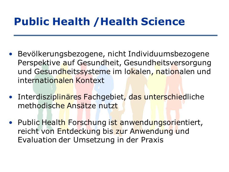 Public Health /Health Science Bevölkerungsbezogene, nicht Individuumsbezogene Perspektive auf Gesundheit, Gesundheitsversorgung und Gesundheitssysteme im lokalen, nationalen und internationalen Kontext Interdisziplinäres Fachgebiet, das unterschiedliche methodische Ansätze nutzt Public Health Forschung ist anwendungsorientiert, reicht von Entdeckung bis zur Anwendung und Evaluation der Umsetzung in der Praxis