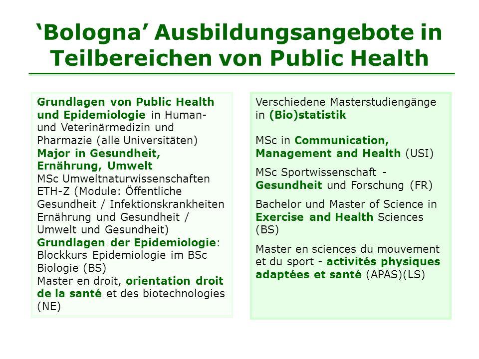 Bologna Ausbildungsangebote in Teilbereichen von Public Health Grundlagen von Public Health und Epidemiologie in Human- und Veterinärmedizin und Pharmazie (alle Universitäten) Major in Gesundheit, Ernährung, Umwelt MSc Umweltnaturwissenschaften ETH-Z (Module: Öffentliche Gesundheit / Infektionskrankheiten Ernährung und Gesundheit / Umwelt und Gesundheit) Grundlagen der Epidemiologie: Blockkurs Epidemiologie im BSc Biologie (BS) Master en droit, orientation droit de la santé et des biotechnologies (NE) Verschiedene Masterstudiengänge in (Bio)statistik MSc in Communication, Management and Health (USI) MSc Sportwissenschaft - Gesundheit und Forschung (FR) Bachelor und Master of Science in Exercise and Health Sciences (BS) Master en sciences du mouvement et du sport - activités physiques adaptées et santé (APAS)(LS)