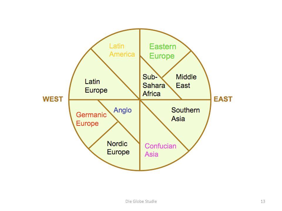 Die Globe Studie14