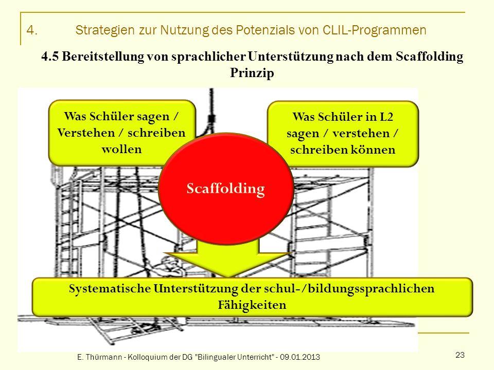 Systematische Unterstützung der schul-/bildungssprachlichen Fähigkeiten Was Schüler sagen / Verstehen / schreiben wollen Was Schüler in L2 sagen / ver