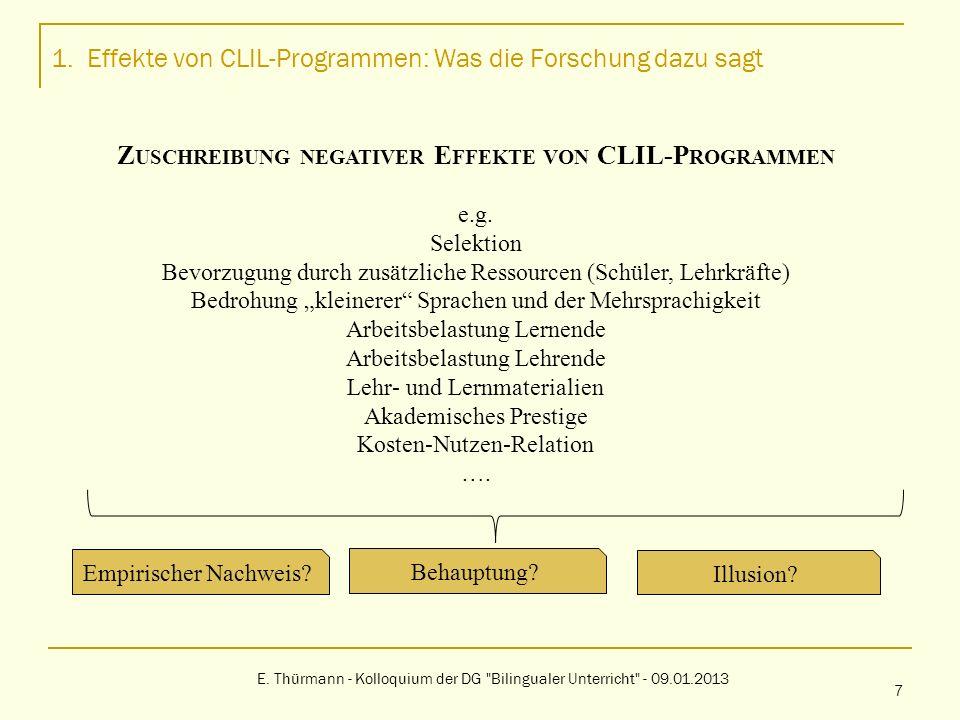 1. Effekte von CLIL-Programmen: Was die Forschung dazu sagt E. Thürmann - Kolloquium der DG