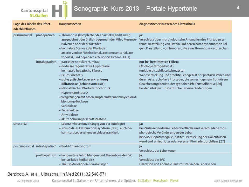 Sonographie Kurs 2013 – Portale Hypertonie 22.Februar 2013Gian-Marco Semadeni 4 Berzigotti A.