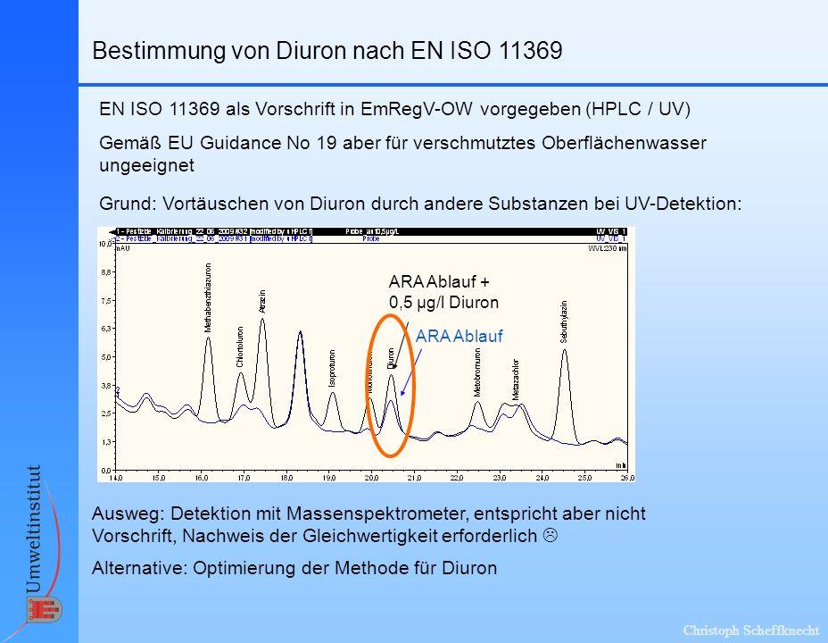 Christoph Scheffknecht Bestimmung von Diuron nach EN ISO 11369 EN ISO 11369 als Vorschrift in EmRegV-OW vorgegeben (HPLC / UV) Gemäß EU Guidance No 19