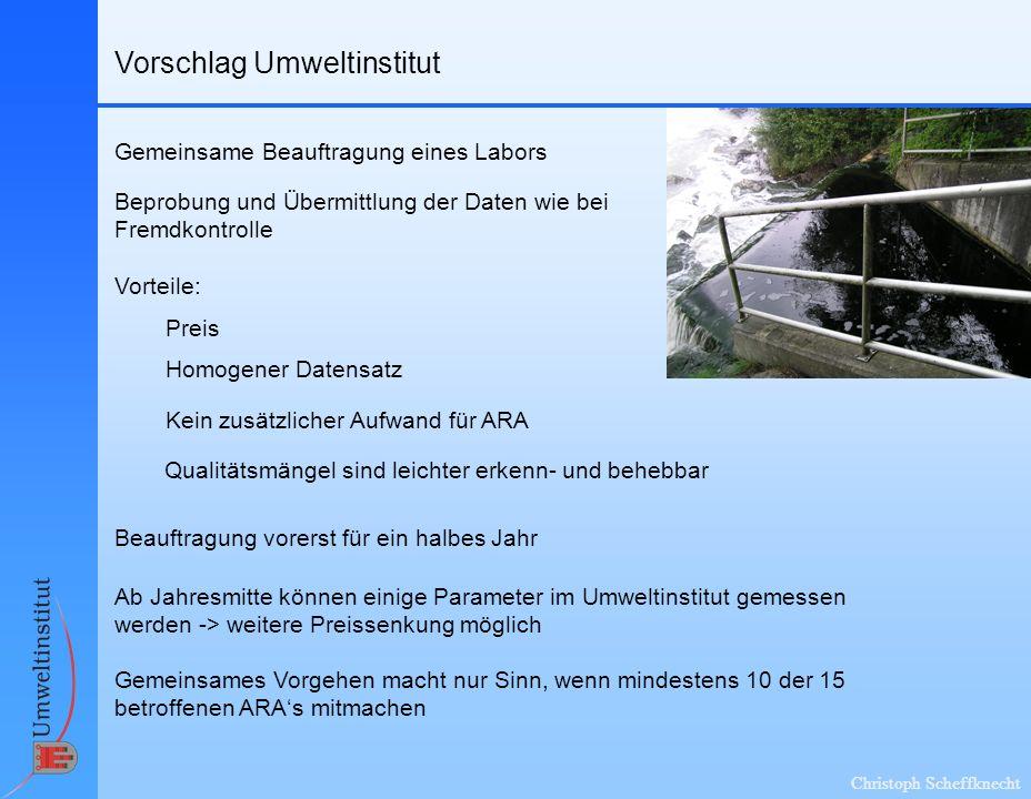 Christoph Scheffknecht Vorschlag Umweltinstitut Gemeinsame Beauftragung eines Labors Vorteile: Preis Homogener Datensatz Beprobung und Übermittlung de