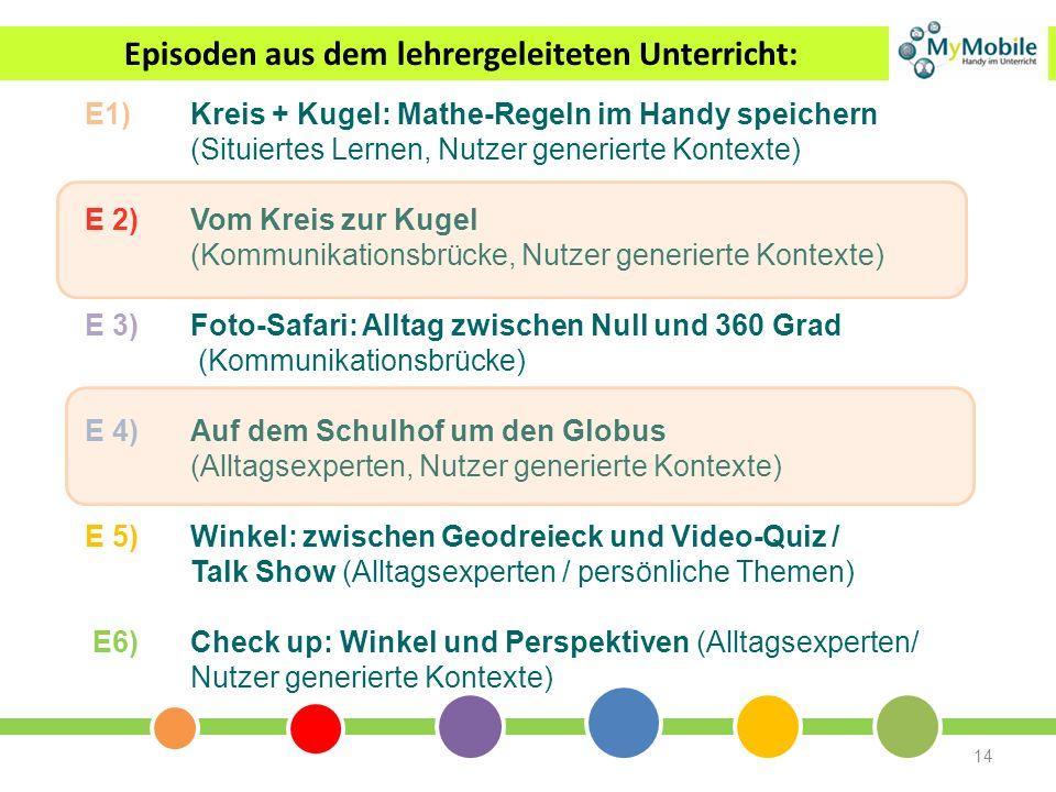 14 Episoden aus dem lehrergeleiteten Unterricht: E1) Kreis + Kugel: Mathe-Regeln im Handy speichern (Situiertes Lernen, Nutzer generierte Kontexte) E