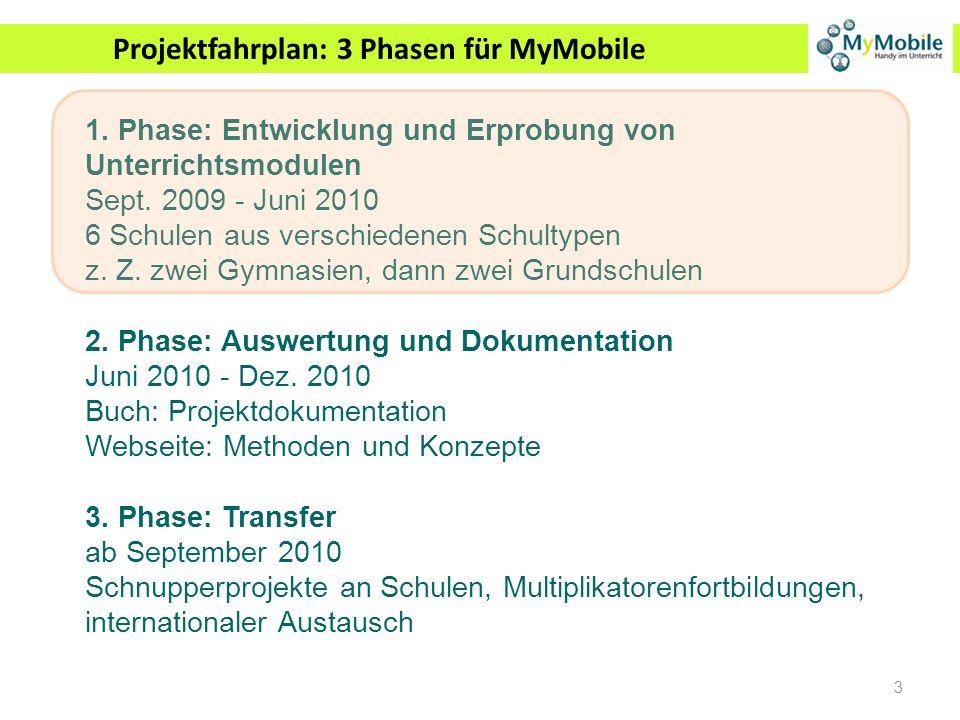 3 1. Phase: Entwicklung und Erprobung von Unterrichtsmodulen Sept. 2009 - Juni 2010 6 Schulen aus verschiedenen Schultypen z. Z. zwei Gymnasien, dann