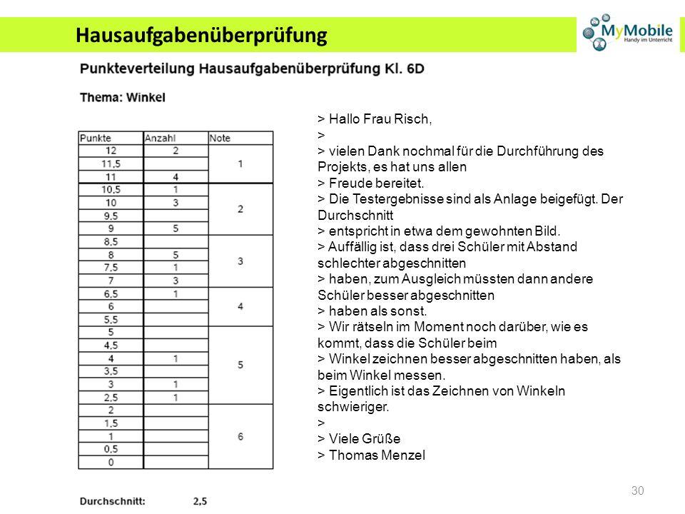 30 Hausaufgabenüberprüfung > Hallo Frau Risch, > > vielen Dank nochmal für die Durchführung des Projekts, es hat uns allen > Freude bereitet. > Die Te