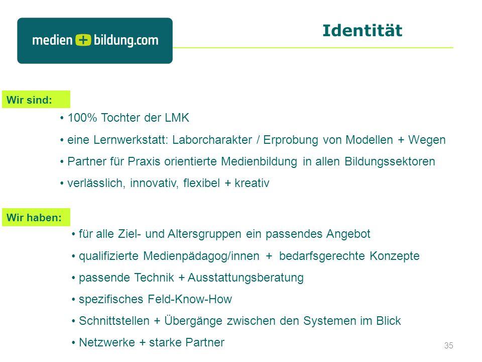 35 100% Tochter der LMK eine Lernwerkstatt: Laborcharakter / Erprobung von Modellen + Wegen Partner für Praxis orientierte Medienbildung in allen Bild