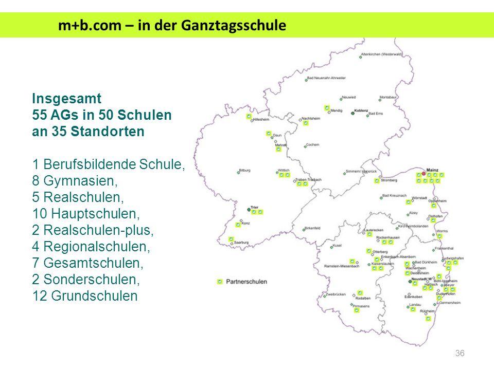 36 Insgesamt 55 AGs in 50 Schulen an 35 Standorten 1 Berufsbildende Schule, 8 Gymnasien, 5 Realschulen, 10 Hauptschulen, 2 Realschulen-plus, 4 Regiona