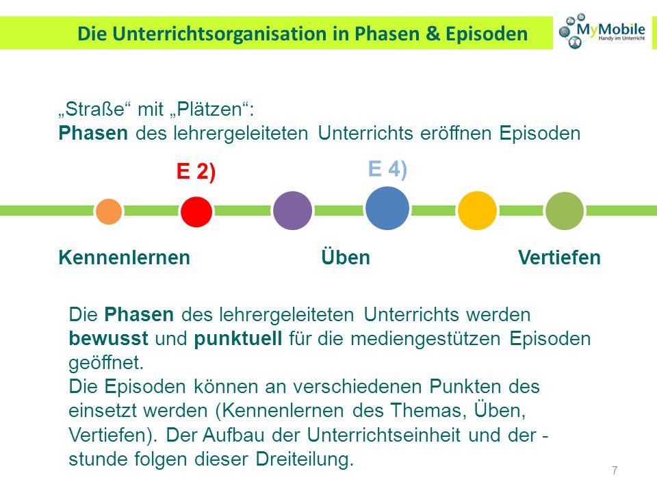 7 Die Unterrichtsorganisation in Phasen & Episoden Straße mit Plätzen: Phasen des lehrergeleiteten Unterrichts eröffnen Episoden Die Phasen des lehrer