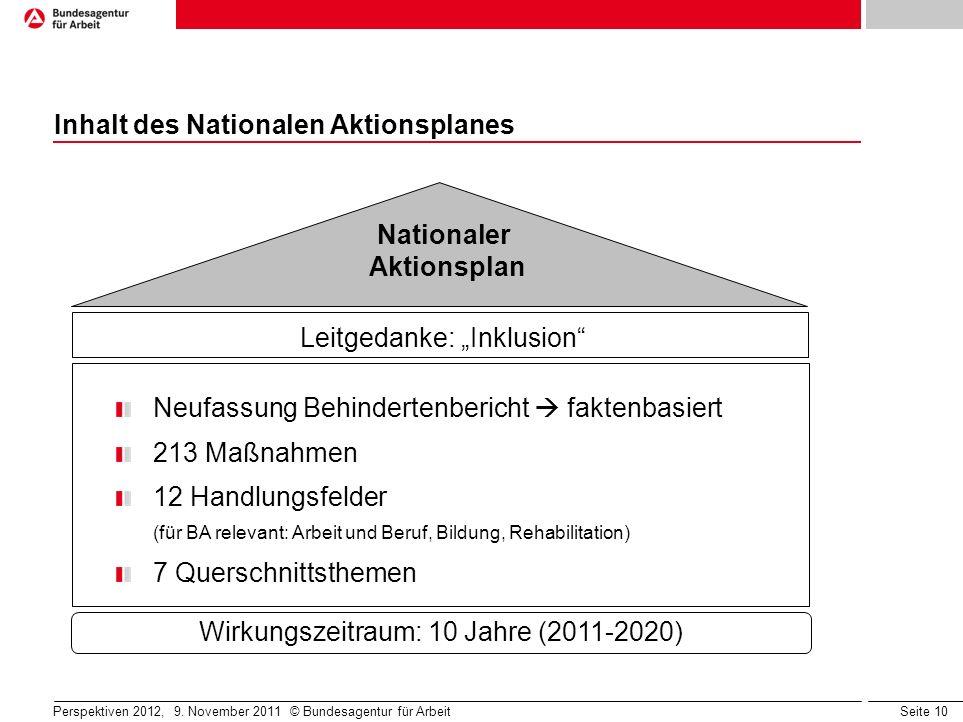 Seite 10 Inhalt des Nationalen Aktionsplanes Nationaler Aktionsplan Leitgedanke: Inklusion Wirkungszeitraum: 10 Jahre (2011-2020) Neufassung Behindert