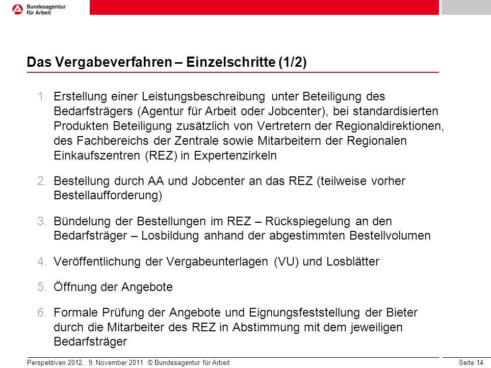 Seite 14 Perspektiven 2012, 9. November 2011 © Bundesagentur für Arbeit Das Vergabeverfahren – Einzelschritte (1/2) 1.Erstellung einer Leistungsbeschr