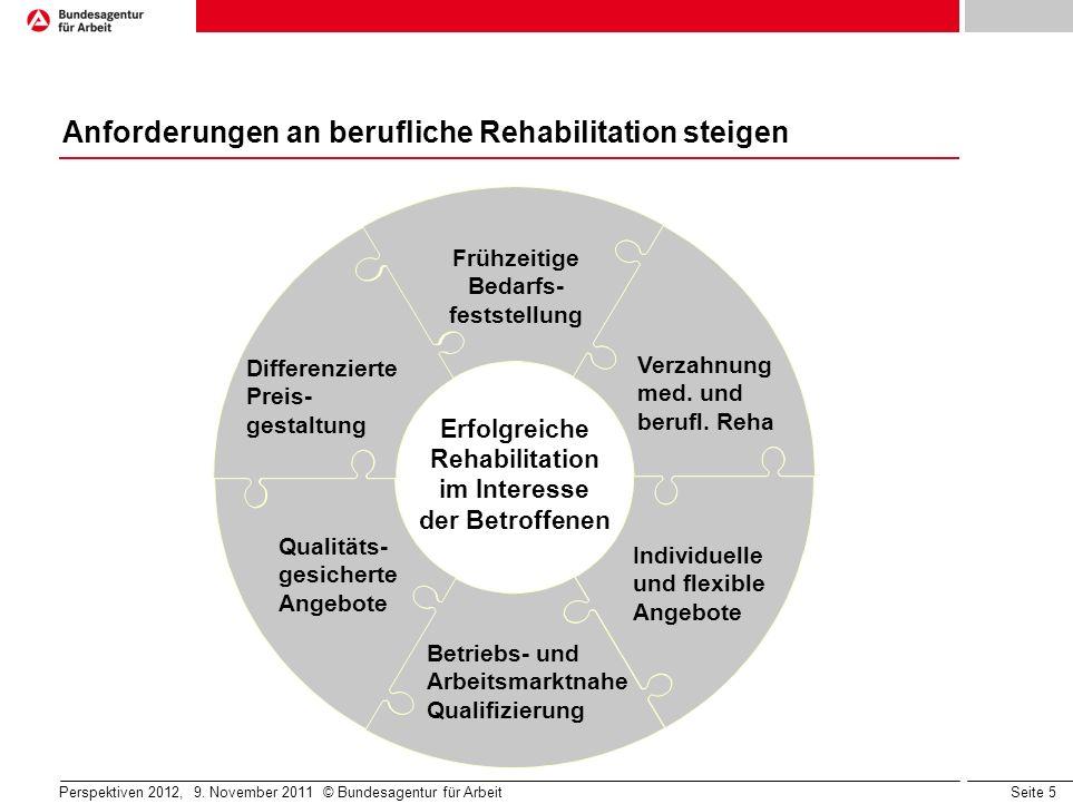 Seite 5 Anforderungen an berufliche Rehabilitation steigen Verzahnung med. und berufl. Reha Betriebs- und Arbeitsmarktnahe Qualifizierung Qualitäts- g