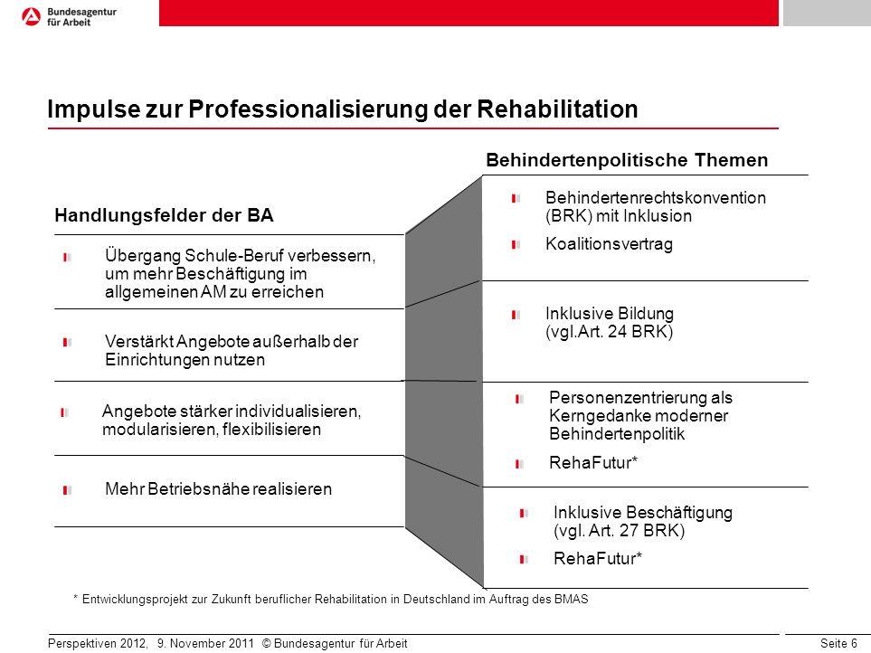 Seite 6 *Entwicklungsprojekt zur Zukunft beruflicher Rehabilitation in Deutschland im Auftrag des BMAS Übergang Schule-Beruf verbessern, um mehr Besch