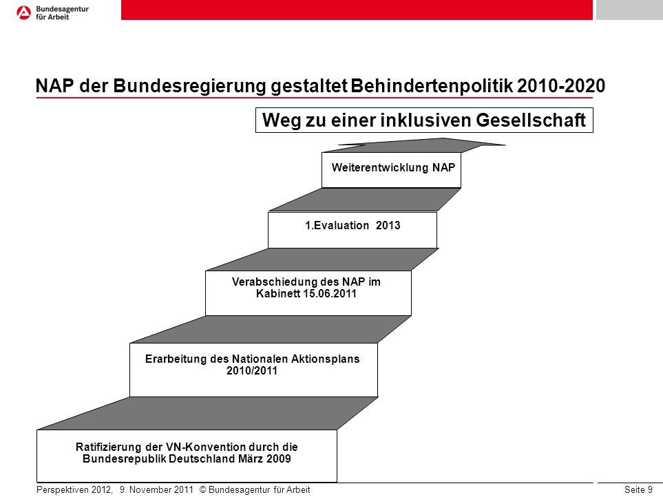 Seite 9 NAP der Bundesregierung gestaltet Behindertenpolitik 2010-2020 1.Evaluation 2013 Verabschiedung des NAP im Kabinett 15.06.2011 Erarbeitung des