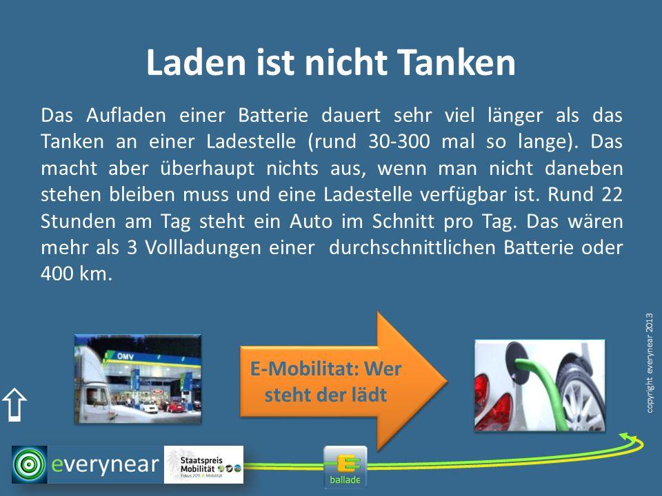 copyright everynear 2013 Laden ist nicht Tanken Das Aufladen einer Batterie dauert sehr viel länger als das Tanken an einer Ladestelle (rund 30-300 mal so lange).
