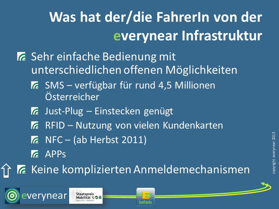copyright everynear 2013 Was hat der/die FahrerIn von der everynear Infrastruktur Sehr einfache Bedienung mit unterschiedlichen offenen Möglichkeiten