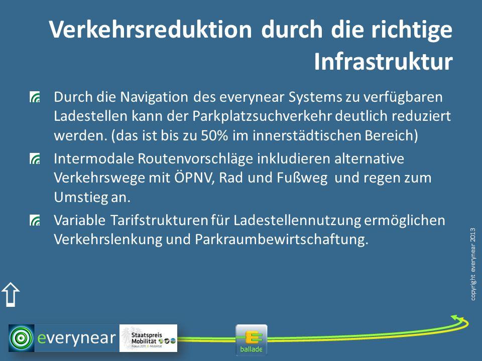 copyright everynear 2013 Verkehrsreduktion durch die richtige Infrastruktur Durch die Navigation des everynear Systems zu verfügbaren Ladestellen kann der Parkplatzsuchverkehr deutlich reduziert werden.