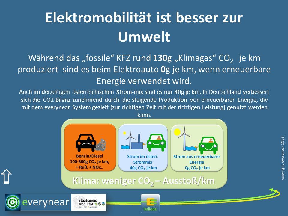 copyright everynear 2013 Elektromobilität ist besser zur Umwelt Während das fossile KFZ rund 130g Klimagas CO 2 je km produziert sind es beim Elektroauto 0g je km, wenn erneuerbare Energie verwendet wird.