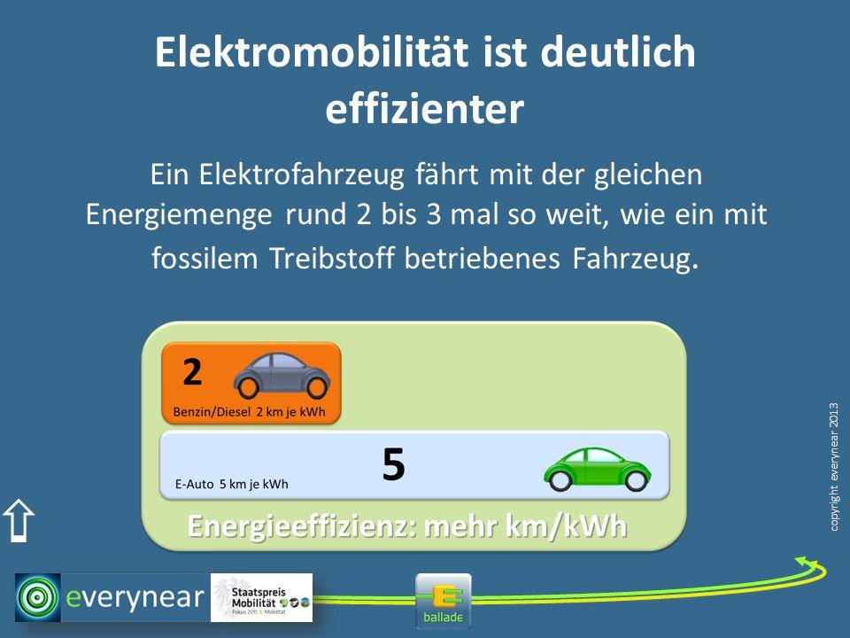 copyright everynear 2013 Elektromobilität ist deutlich effizienter Ein Elektrofahrzeug fährt mit der gleichen Energiemenge rund 2 bis 3 mal so weit, wie ein mit fossilem Treibstoff betriebenes Fahrzeug.