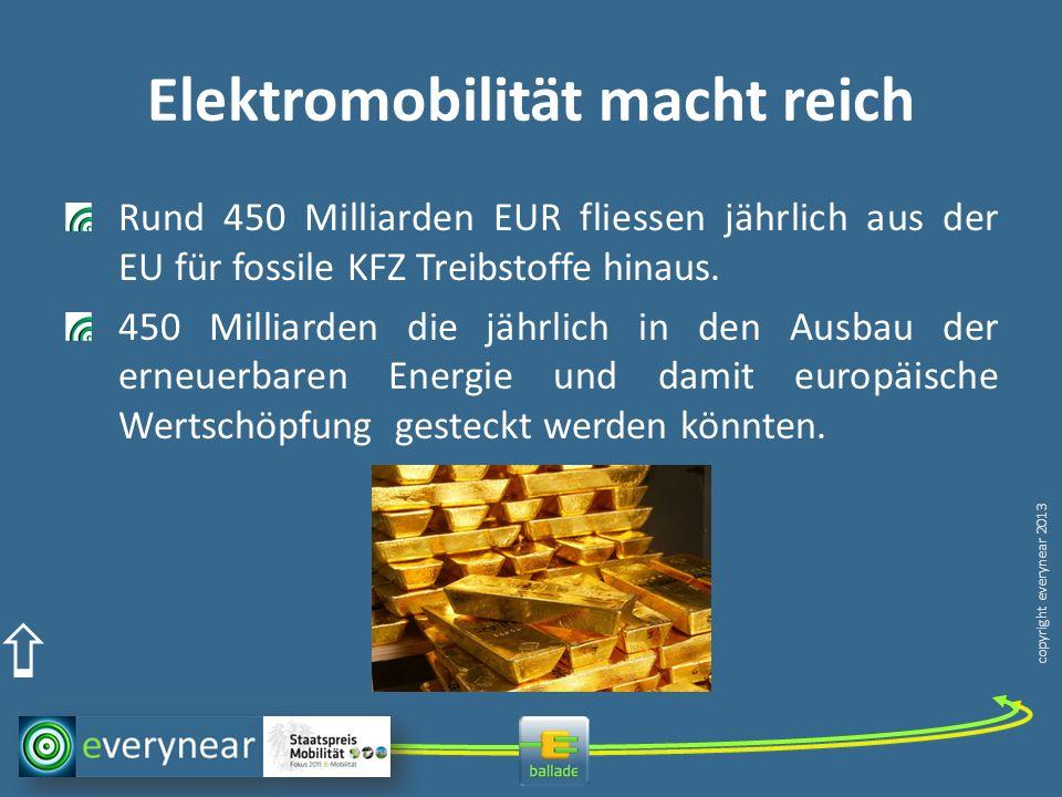 copyright everynear 2013 Elektromobilität macht reich Rund 450 Milliarden EUR fliessen jährlich aus der EU für fossile KFZ Treibstoffe hinaus. 450 Mil