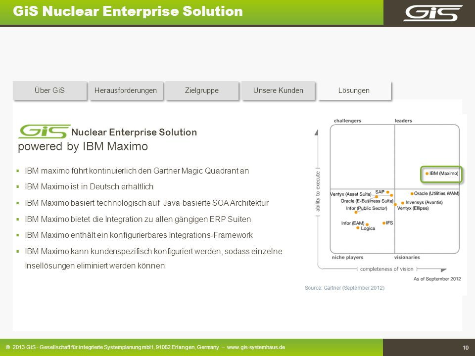 © 2013 GiS - Gesellschaft für integrierte Systemplanung mbH, 91052 Erlangen, Germany – www.gis-systemhaus.de 10 IBM maximo führt kontinuierlich den Ga