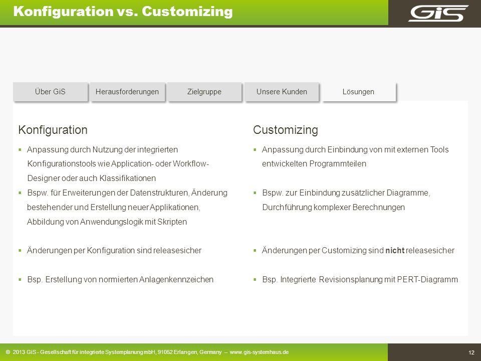© 2013 GiS - Gesellschaft für integrierte Systemplanung mbH, 91052 Erlangen, Germany – www.gis-systemhaus.de 12 Konfiguration vs. Customizing Anpassun