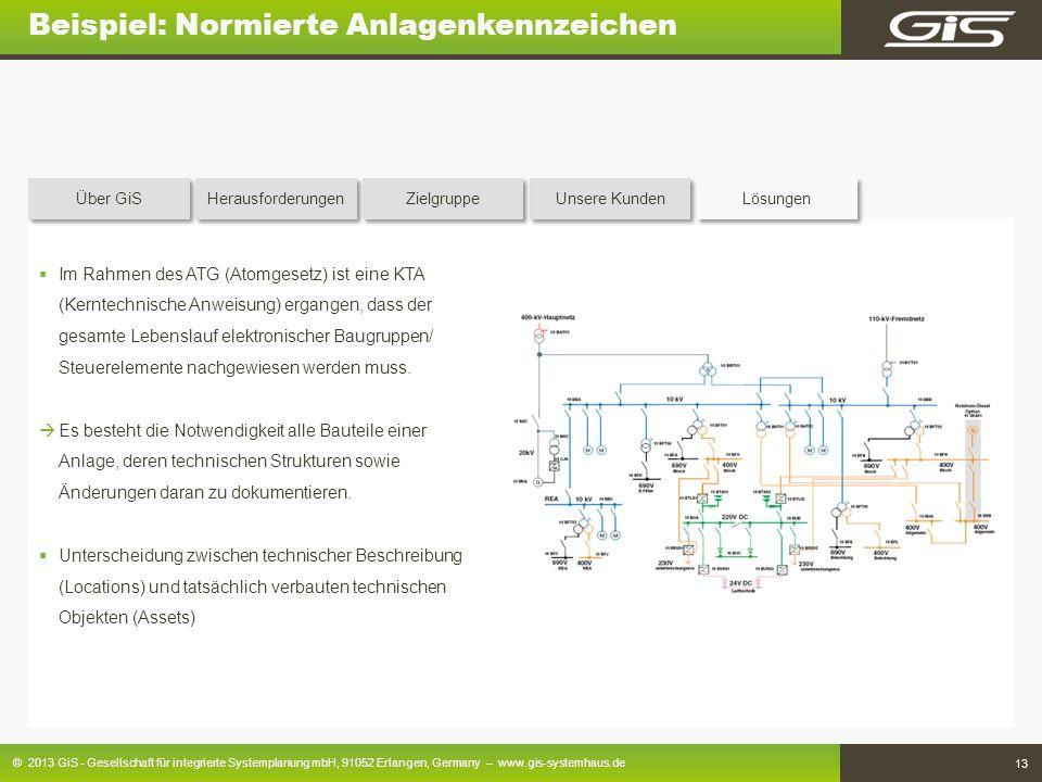 © 2013 GiS - Gesellschaft für integrierte Systemplanung mbH, 91052 Erlangen, Germany – www.gis-systemhaus.de 13 Beispiel: Normierte Anlagenkennzeichen