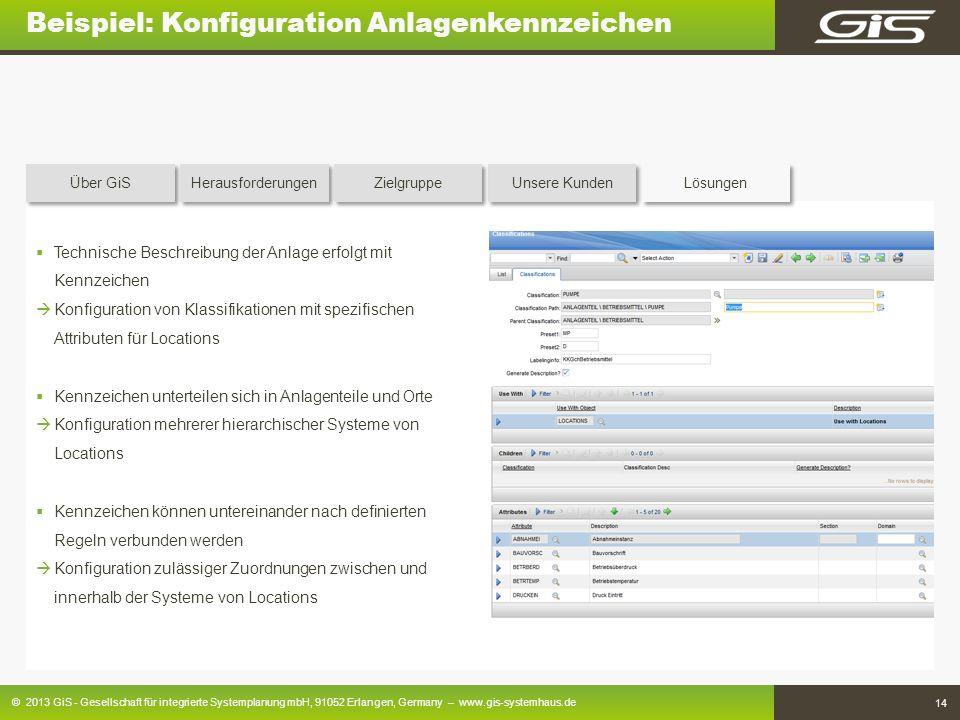 © 2013 GiS - Gesellschaft für integrierte Systemplanung mbH, 91052 Erlangen, Germany – www.gis-systemhaus.de 14 Beispiel: Konfiguration Anlagenkennzei