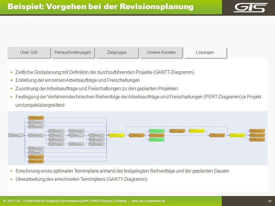 © 2013 GiS - Gesellschaft für integrierte Systemplanung mbH, 91052 Erlangen, Germany – www.gis-systemhaus.de 18 Beispiel: Vorgehen bei der Revisionspl