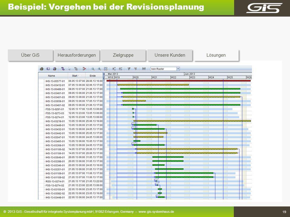 © 2013 GiS - Gesellschaft für integrierte Systemplanung mbH, 91052 Erlangen, Germany – www.gis-systemhaus.de 19 Beispiel: Vorgehen bei der Revisionspl