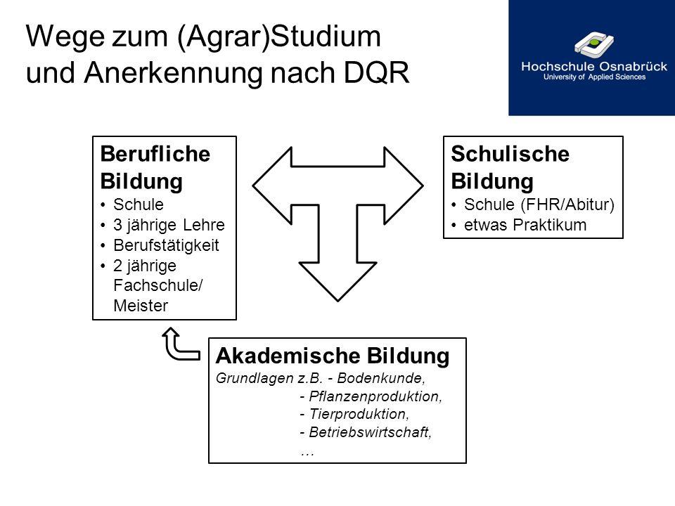Wege zum (Agrar)Studium und Anerkennung nach DQR Akademische Bildung Grundlagen z.B. - Bodenkunde, - Pflanzenproduktion, - Tierproduktion, - Betriebsw