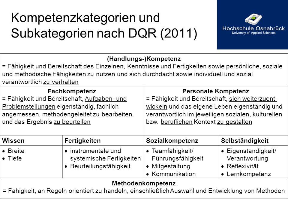 Kompetenzkategorien und Subkategorien nach DQR (2011) (Handlungs-)Kompetenz = Fähigkeit und Bereitschaft des Einzelnen, Kenntnisse und Fertigkeiten so