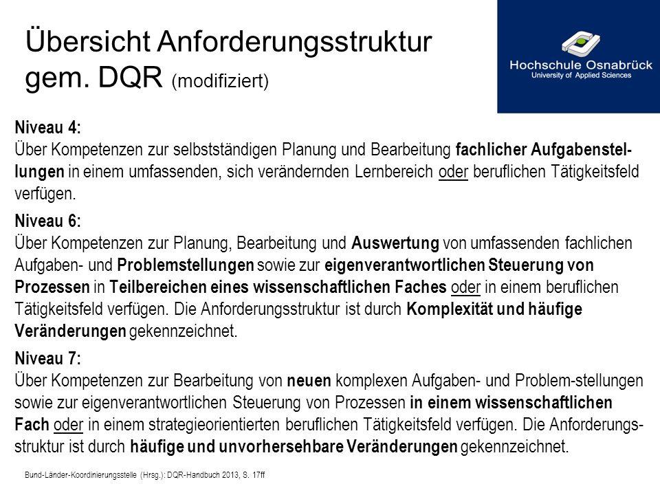 Übersicht Anforderungsstruktur gem. DQR (modifiziert) Niveau 4: Über Kompetenzen zur selbstständigen Planung und Bearbeitung fachlicher AufgabensteI-