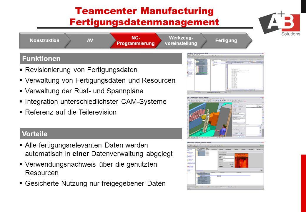 Teamcenter Manufacturing Fertigungsdatenmanagement Fertigung Werkzeug- voreinstellung NC- Programmierung AV Konstruktion Funktionen Vorteile Revisioni