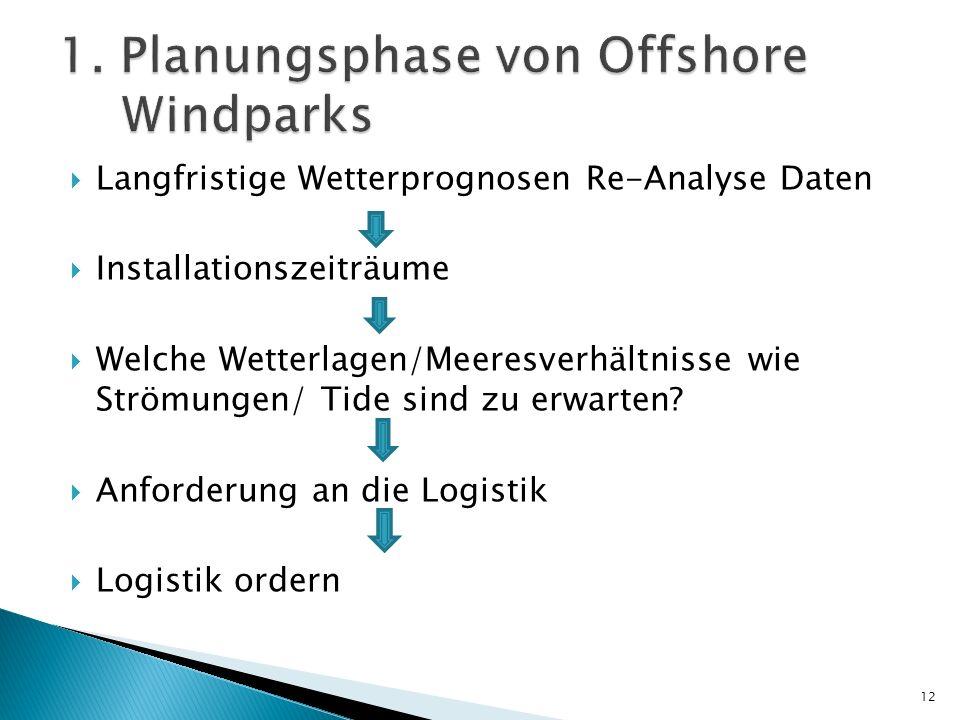 Langfristige Wetterprognosen Re-Analyse Daten Installationszeiträume Welche Wetterlagen/Meeresverhältnisse wie Strömungen/ Tide sind zu erwarten ? Anf